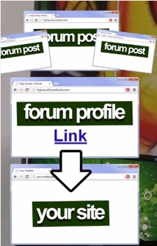 Backlink from Forum